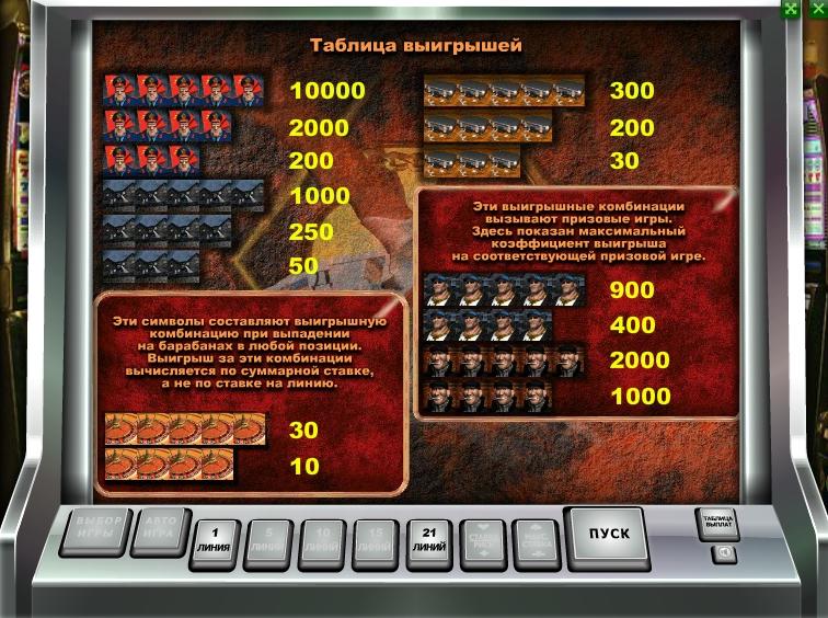 Игровой автомат Братва оформление