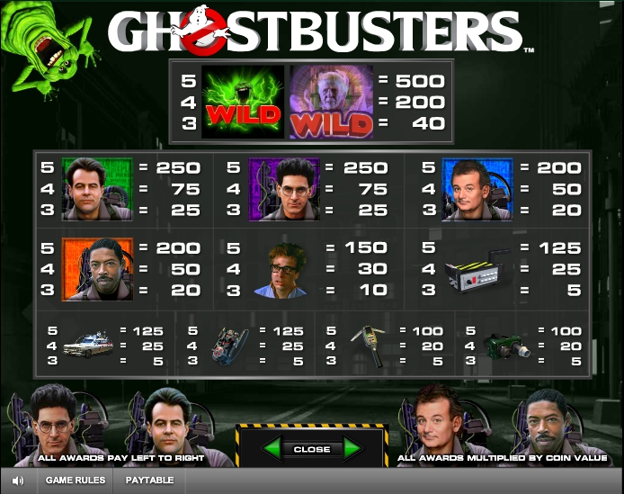 Игровой автомат Ghostbusters выплаты