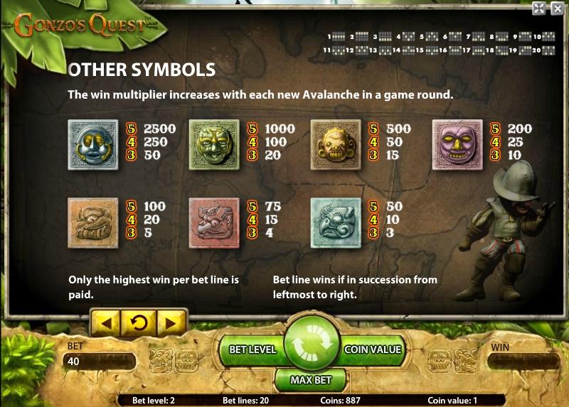 Игровой автомат Gonzo Quest выплаты