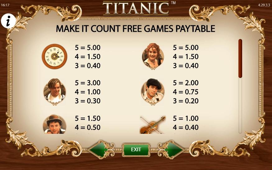 Игровой автомат Titanic оформление