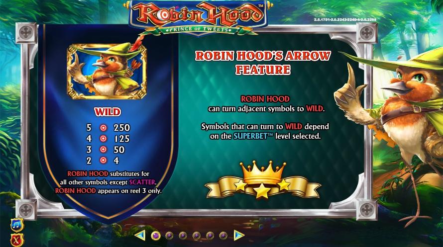 Robin Hood Prince of Tweets scatter, wild