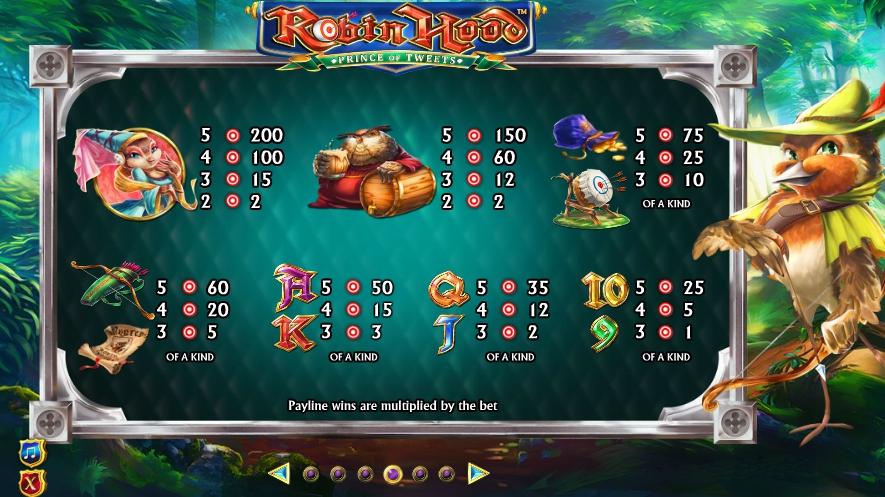 Игровой автомат робин гуд